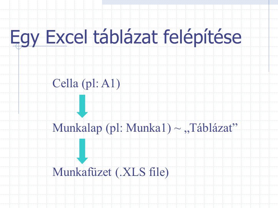 """Egy Excel táblázat felépítése Cella (pl: A1) Munkalap (pl: Munka1) ~ """"Táblázat"""" Munkafüzet (.XLS file)"""