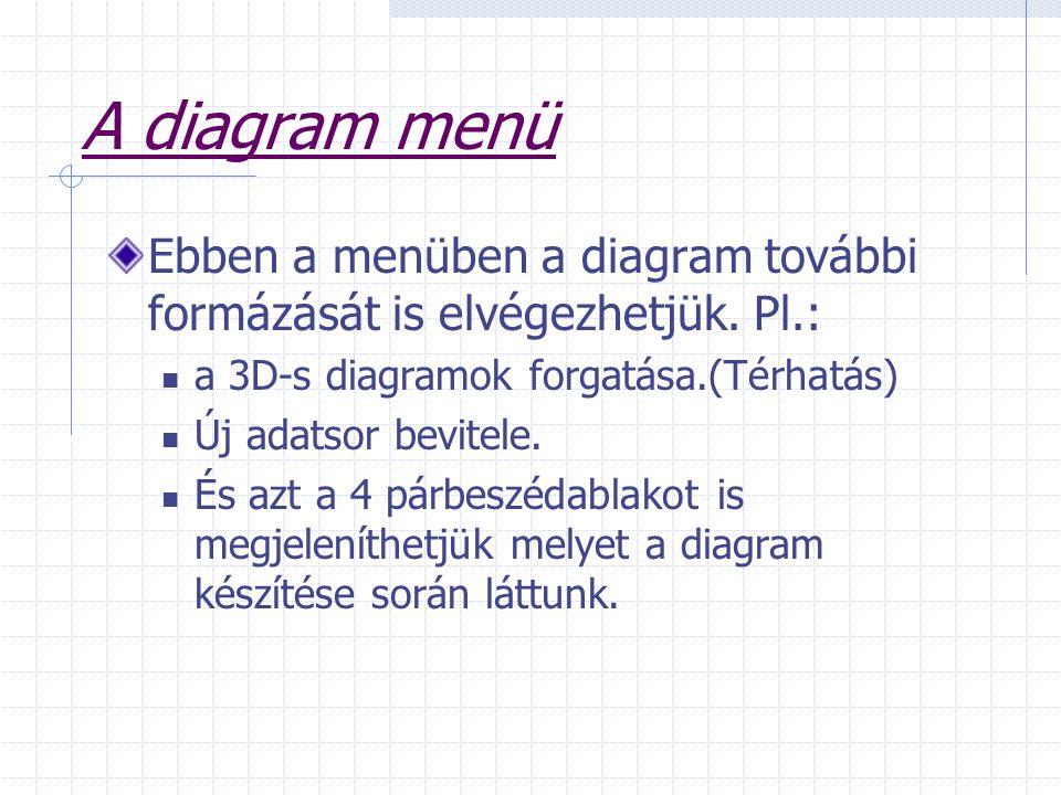 A diagram menü Ebben a menüben a diagram további formázását is elvégezhetjük. Pl.: a 3D-s diagramok forgatása.(Térhatás) Új adatsor bevitele. És azt a