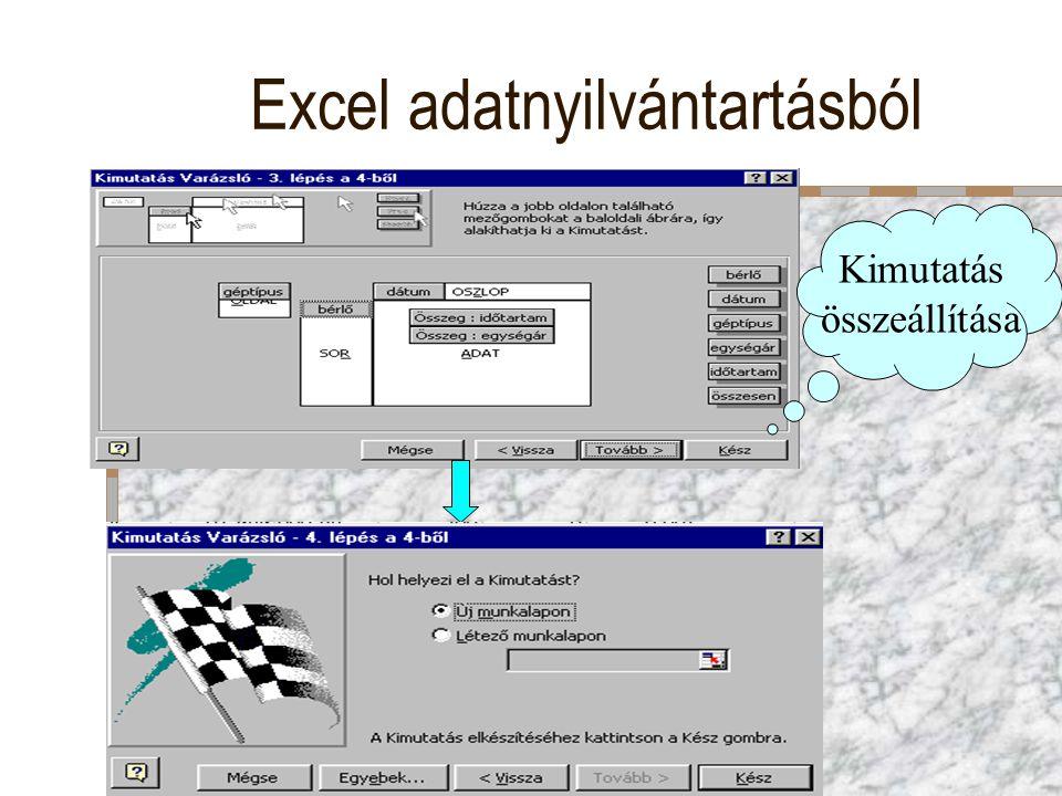 Excel adatnyilvántartásból Kimutatás összeállítása