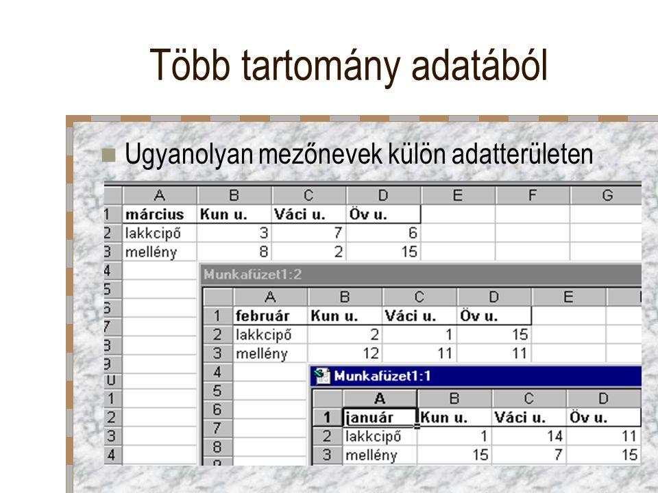 Több tartomány adatából Ugyanolyan mezőnevek külön adatterületen