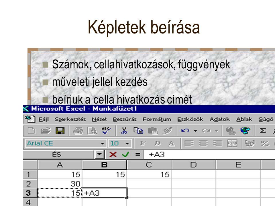 Képletek beírása Számok, cellahivatkozások, függvények műveleti jellel kezdés beírjuk a cella hivatkozás címét