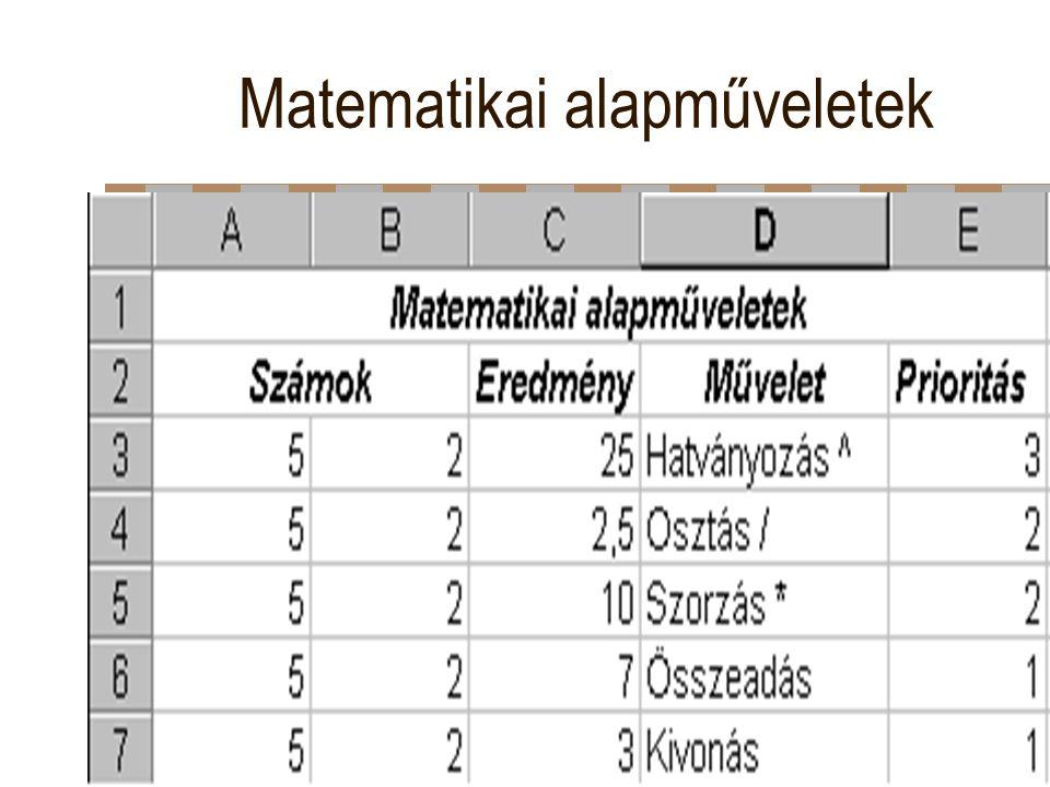 Matematikai alapműveletek