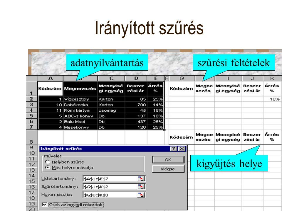 Irányított szűrés adatnyilvántartásszűrési feltételek kigyűjtés helye