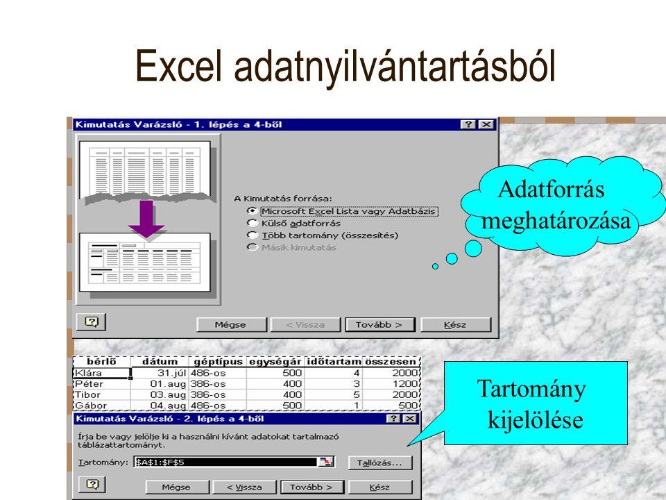 Excel adatnyilvántartásból Adatforrás meghatározása Tartomány kijelölése