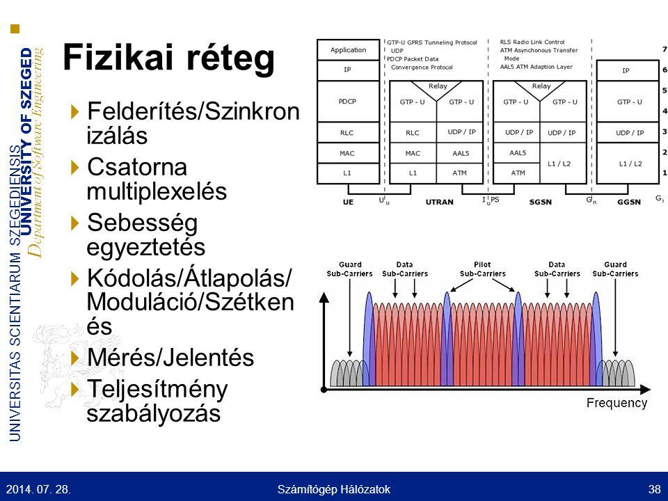 UNIVERSITY OF SZEGED D epartment of Software Engineering UNIVERSITAS SCIENTIARUM SZEGEDIENSIS Fizikai réteg  Felderítés/Szinkron izálás  Csatorna multiplexelés  Sebesség egyeztetés  Kódolás/Átlapolás/ Moduláció/Szétken és  Mérés/Jelentés  Teljesítmény szabályozás 2014.