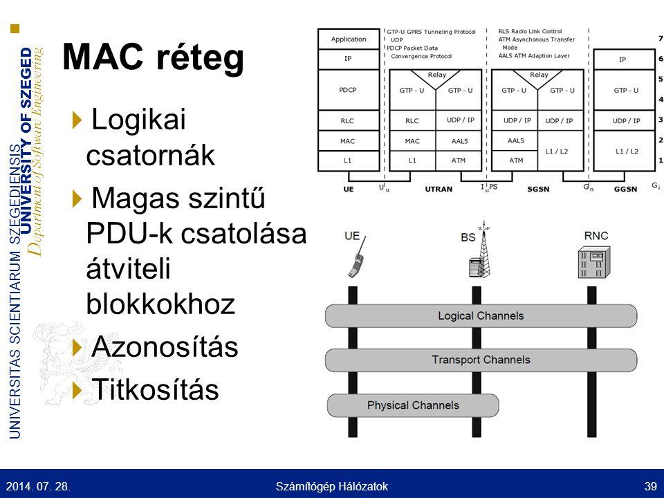 UNIVERSITY OF SZEGED D epartment of Software Engineering UNIVERSITAS SCIENTIARUM SZEGEDIENSIS MAC réteg  Logikai csatornák  Magas szintű PDU-k csatolása átviteli blokkokhoz  Azonosítás  Titkosítás 2014.