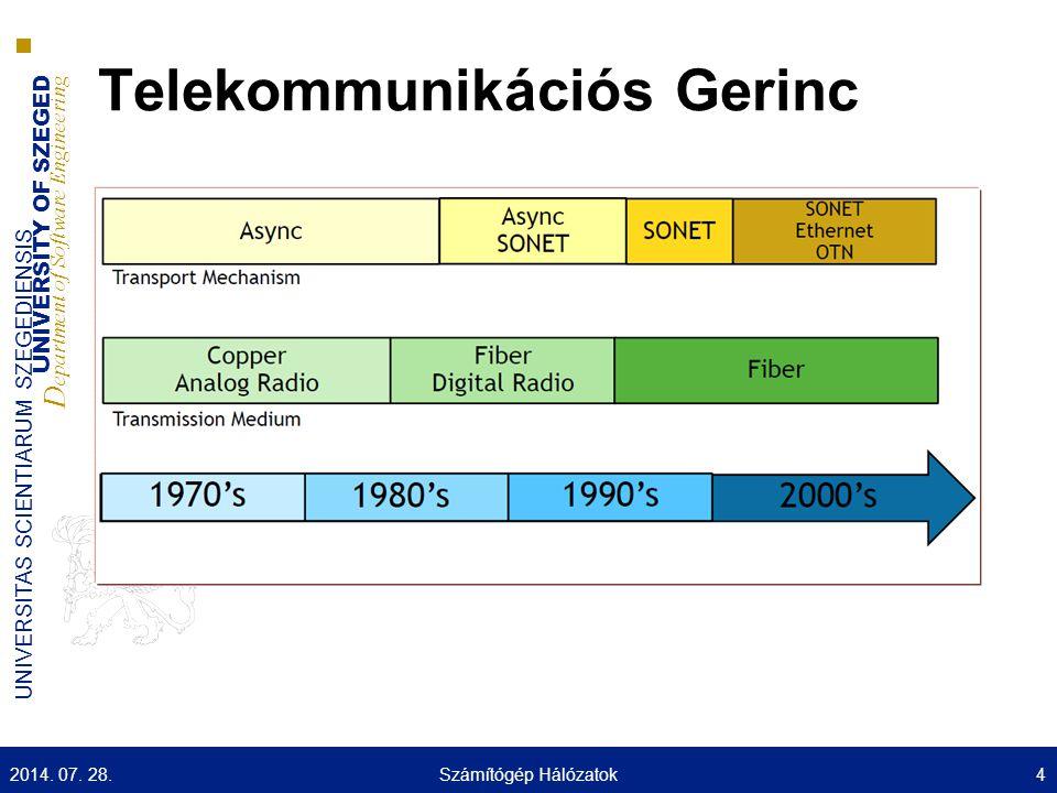 UNIVERSITY OF SZEGED D epartment of Software Engineering UNIVERSITAS SCIENTIARUM SZEGEDIENSIS Digitális jelek szinkronizálás  Szinkron ■PRC – elsődleges referencia óra alkalmazása ■Minden belső óra egy PRC-vel szinkronizálódik ■Master/Slave elven  Kvázi Szinkron ■Különböző PRC-k használata, az órák között különbség van  Aszinkron ■A jelátmenetek nem egy időben történnek, sokkal nagyobb a különbség mint az előzőben pl.: DS3 esetén a 44.736 Mbps +20 ppm esetén 1789 bps eltérés ■Bit kiegészítés ■Nem lehet a jelhez hozzáférni teljes demultiplexálás nélkül 2014.