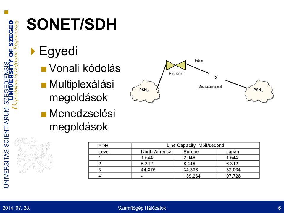 UNIVERSITY OF SZEGED D epartment of Software Engineering UNIVERSITAS SCIENTIARUM SZEGEDIENSIS SDH/SONET elemek  Terminal Multiplexer ■PTE – Path Terminating Element ■DS1 vagy más mellékfolyó jelek koncentrátora  Regenerátor ■Jelszint növelés ■A szakasz addicionlális (overhead) biteket lecseréli  Add/Drop Multiplexer (ADM) ■Különböző OC-n jelek manipulálása  Digitális kapcsoló ■A különböző STS-1 es csatornákat köti össze 2014.