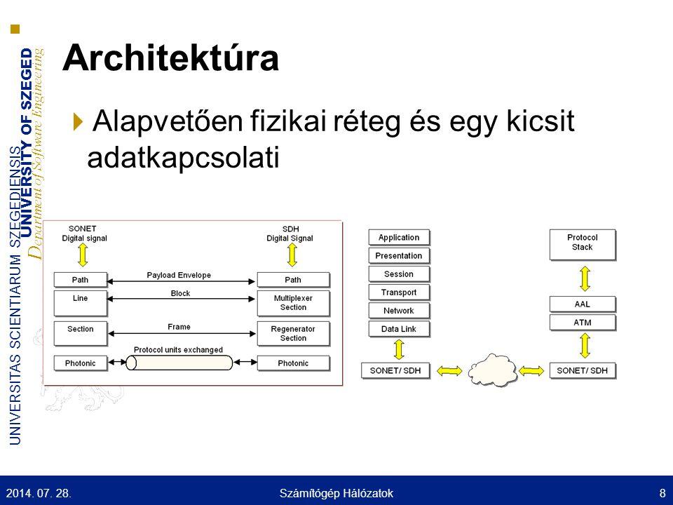 UNIVERSITY OF SZEGED D epartment of Software Engineering UNIVERSITAS SCIENTIARUM SZEGEDIENSIS SDH hibatűrés  Hibatűrési megoldások ■Tagolás ■Visszaalítás –Speciális DXC –Dinamikus, kevesebb backup vonal van mint amennyi aktív ■Út védelem –Multiplex section protection (Vonal) ITU-T G.783 (1:1, 1:N) –Multiplex section protection (Gyűrű) ITU-T G.841 »Dedikált »Megosztott (2,4 optikai kábellel) Számítógép Hálózatok