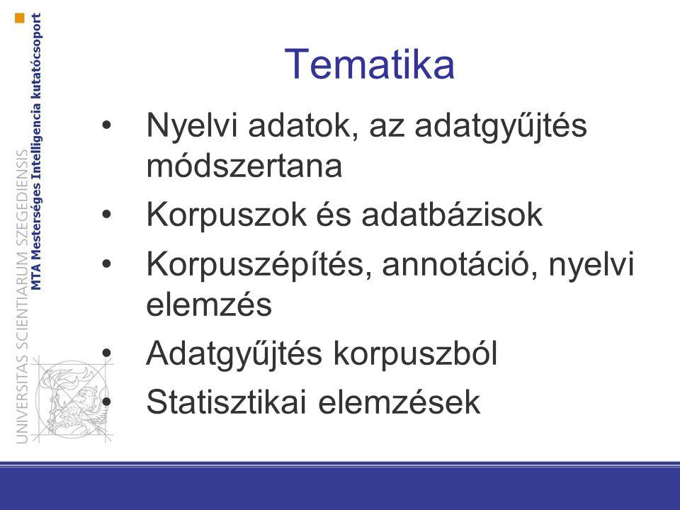 Tematika Nyelvi adatok, az adatgyűjtés módszertana Korpuszok és adatbázisok Korpuszépítés, annotáció, nyelvi elemzés Adatgyűjtés korpuszból Statisztikai elemzések