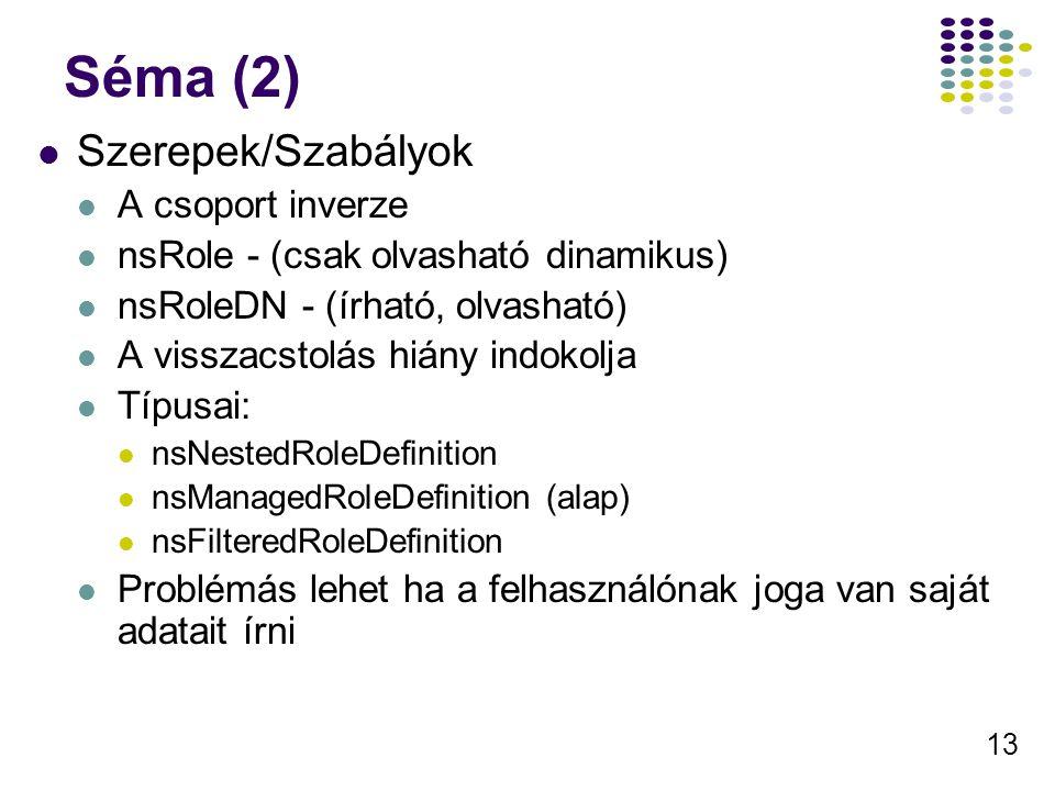 13 Séma (2) Szerepek/Szabályok A csoport inverze nsRole - (csak olvasható dinamikus) nsRoleDN - (írható, olvasható) A visszacstolás hiány indokolja Tí