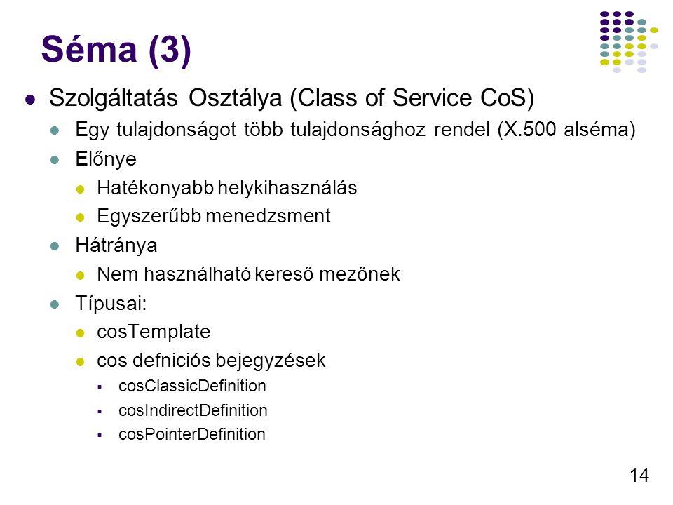 14 Séma (3) Szolgáltatás Osztálya (Class of Service CoS) Egy tulajdonságot több tulajdonsághoz rendel (X.500 alséma) Előnye Hatékonyabb helykihasználá