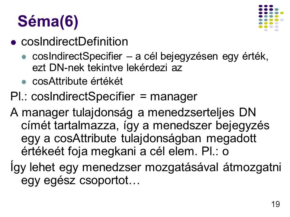 19 Séma(6) cosIndirectDefinition cosIndirectSpecifier – a cél bejegyzésen egy érték, ezt DN-nek tekintve lekérdezi az cosAttribute értékét Pl.: cosInd