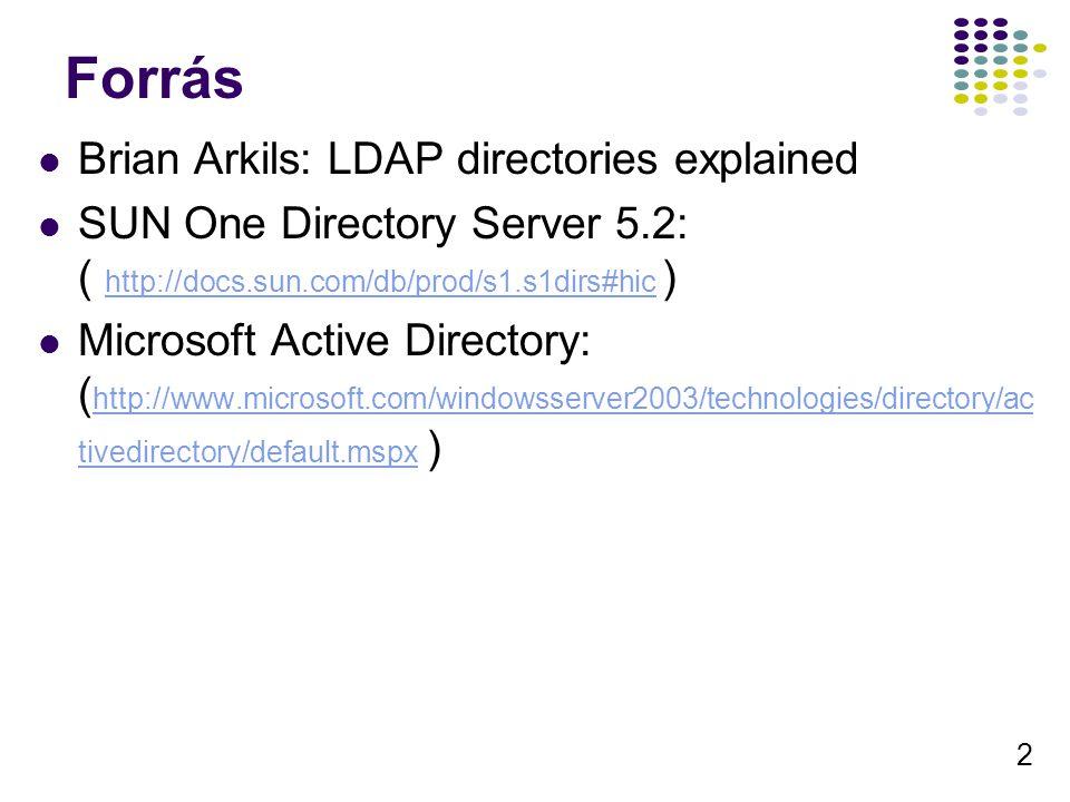 2 Forrás Brian Arkils: LDAP directories explained SUN One Directory Server 5.2: ( http://docs.sun.com/db/prod/s1.s1dirs#hic ) http://docs.sun.com/db/p