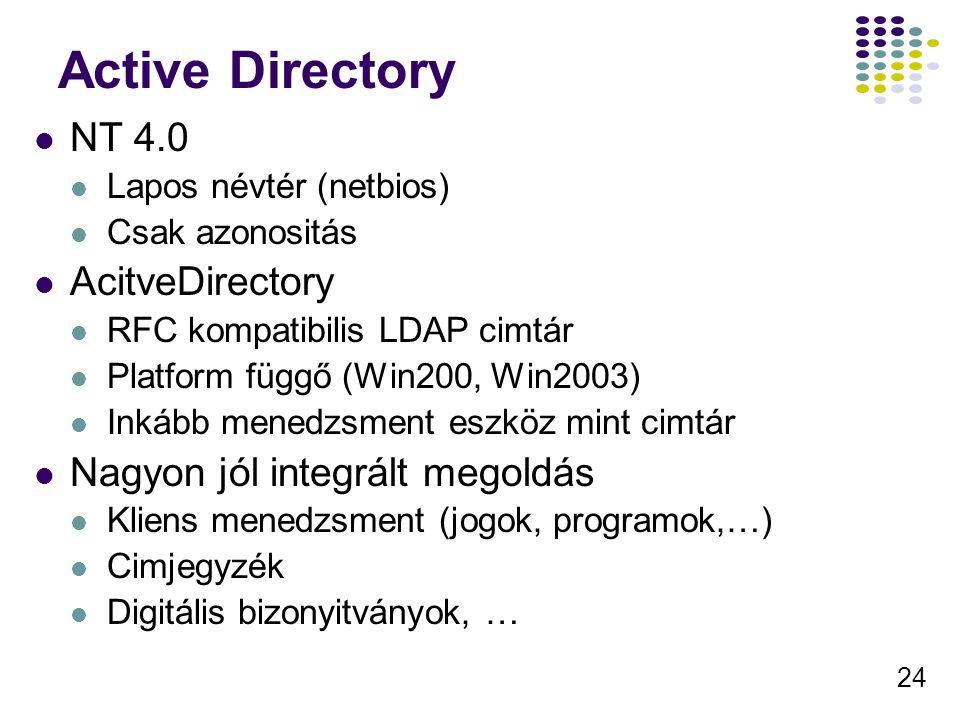 24 Active Directory NT 4.0 Lapos névtér (netbios) Csak azonositás AcitveDirectory RFC kompatibilis LDAP cimtár Platform függő (Win200, Win2003) Inkább