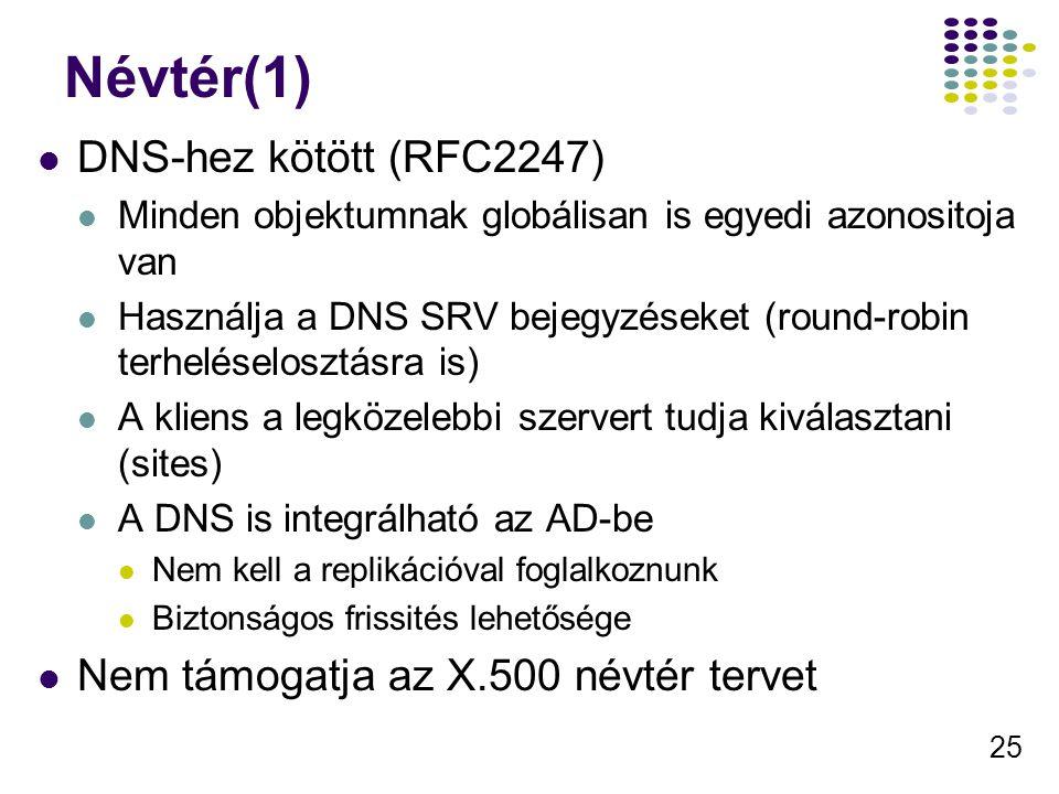25 Névtér(1) DNS-hez kötött (RFC2247) Minden objektumnak globálisan is egyedi azonositoja van Használja a DNS SRV bejegyzéseket (round-robin terhelése