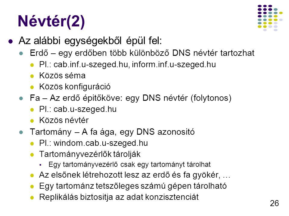 26 Névtér(2) Az alábbi egységekből épül fel: Erdő – egy erdőben több különböző DNS névtér tartozhat Pl.: cab.inf.u-szeged.hu, inform.inf.u-szeged.hu K