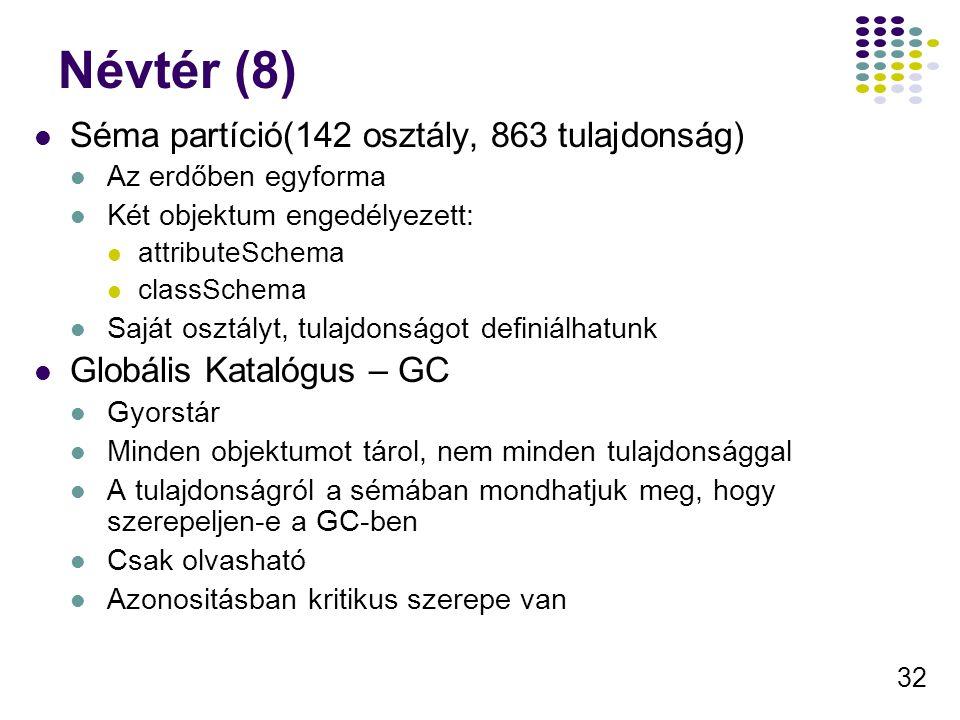 32 Névtér (8) Séma partíció(142 osztály, 863 tulajdonság) Az erdőben egyforma Két objektum engedélyezett: attributeSchema classSchema Saját osztályt,