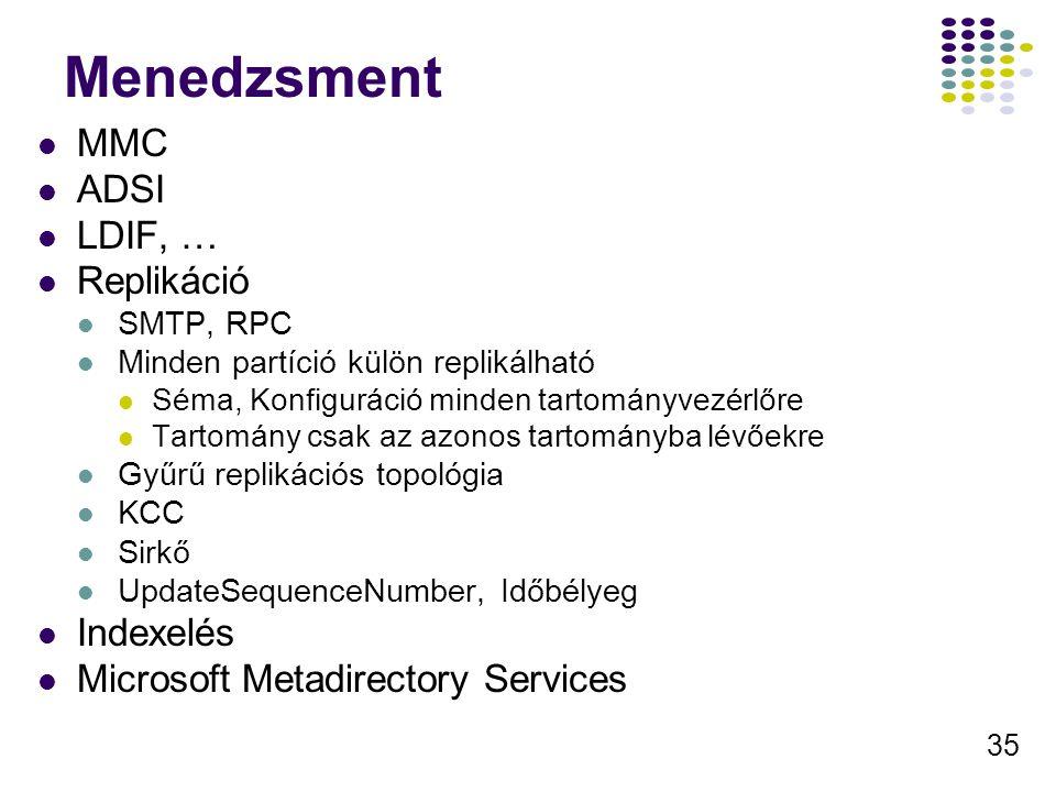 35 Menedzsment MMC ADSI LDIF, … Replikáció SMTP, RPC Minden partíció külön replikálható Séma, Konfiguráció minden tartományvezérlőre Tartomány csak az