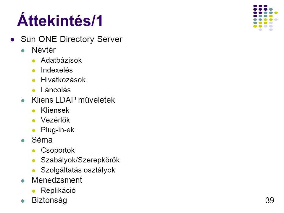 39 Áttekintés/1 Sun ONE Directory Server Névtér Adatbázisok Indexelés Hivatkozások Láncolás Kliens LDAP műveletek Kliensek Vezérlők Plug-in-ek Séma Cs