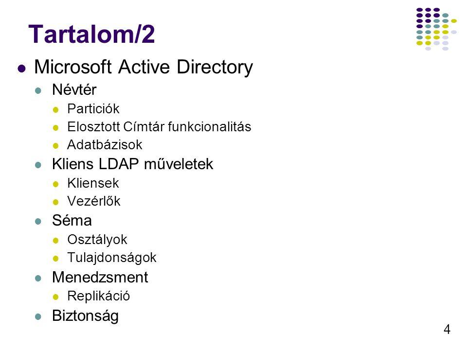 4 Tartalom/2 Microsoft Active Directory Névtér Particiók Elosztott Címtár funkcionalitás Adatbázisok Kliens LDAP műveletek Kliensek Vezérlők Séma Oszt