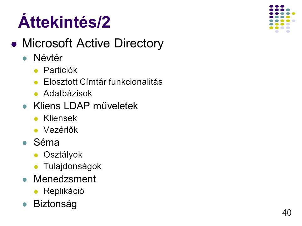 40 Áttekintés/2 Microsoft Active Directory Névtér Particiók Elosztott Címtár funkcionalitás Adatbázisok Kliens LDAP műveletek Kliensek Vezérlők Séma O