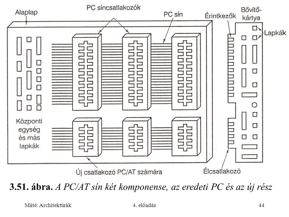 Máté: Architektúrák4. előadás44 3.51. ábra. A PC/AT sín két komponense, az eredeti PC és az új rész