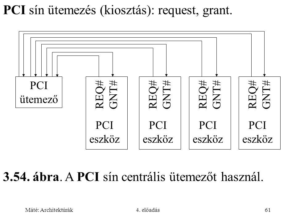 Máté: Architektúrák4. előadás61 PCI sín ütemezés (kiosztás): request, grant.