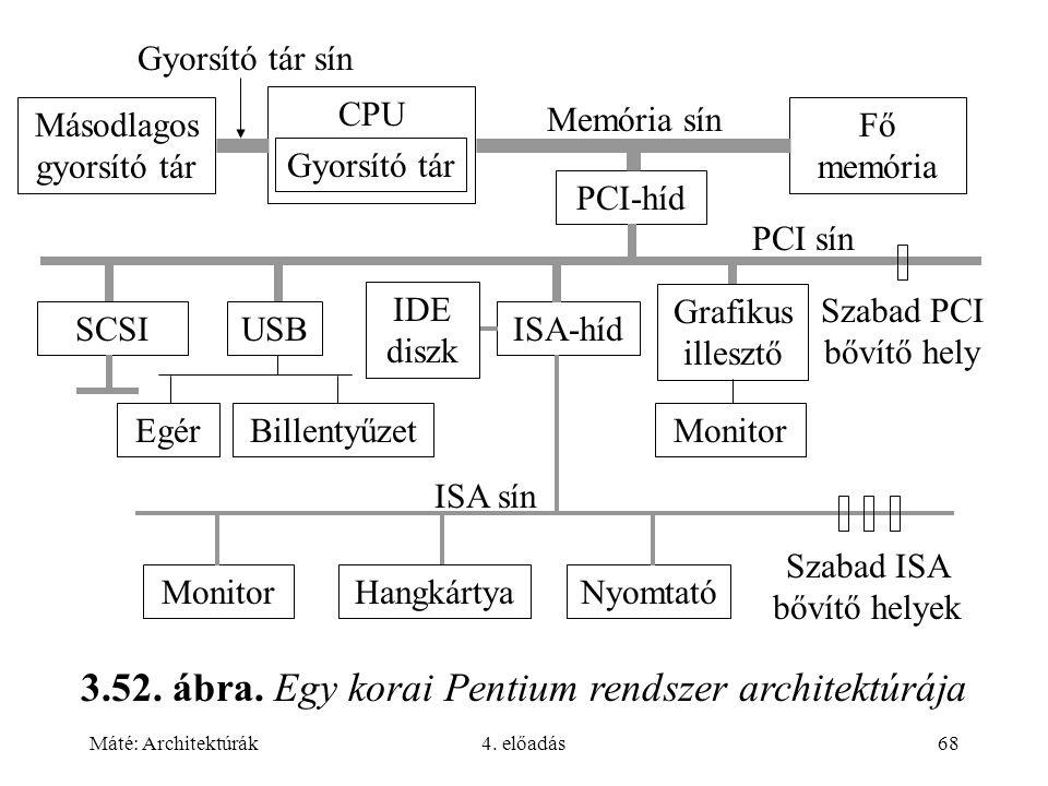 Máté: Architektúrák4. előadás68 3.52. ábra.
