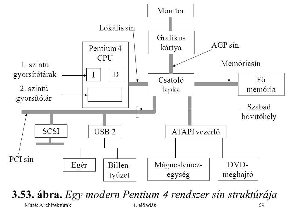 Máté: Architektúrák4. előadás69 3.53. ábra.