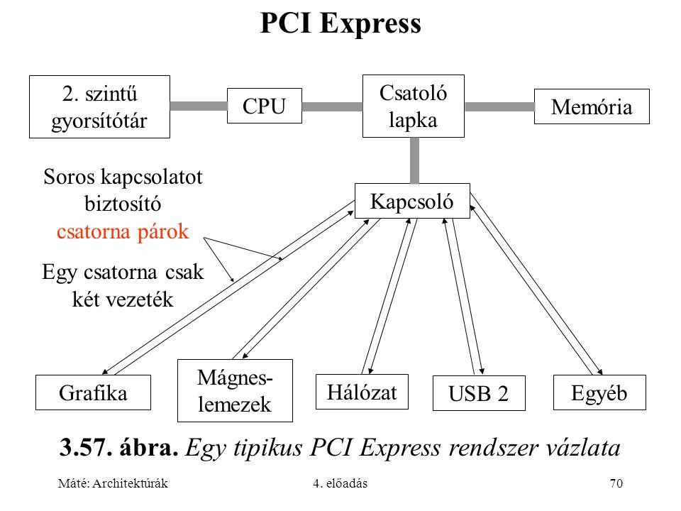 Máté: Architektúrák4. előadás70 3.57. ábra. Egy tipikus PCI Express rendszer vázlata 2.