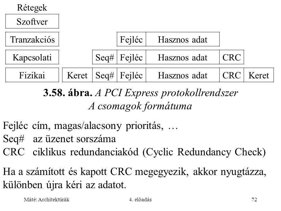 Máté: Architektúrák4. előadás72 3.58. ábra.