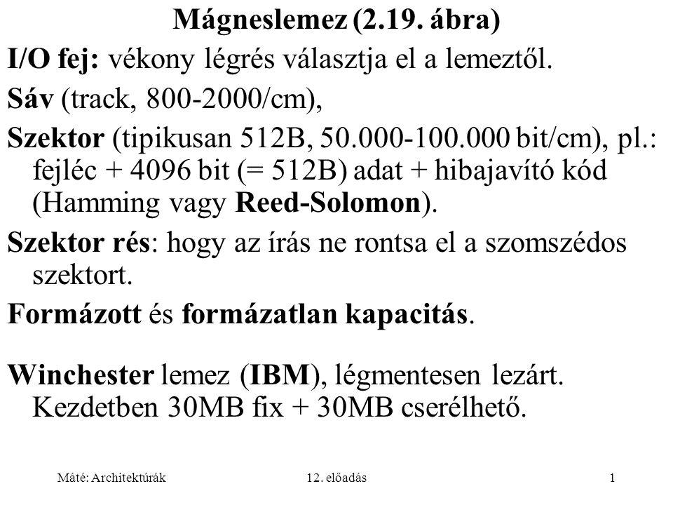 Máté: Architektúrák12. előadás1 Mágneslemez (2.19.
