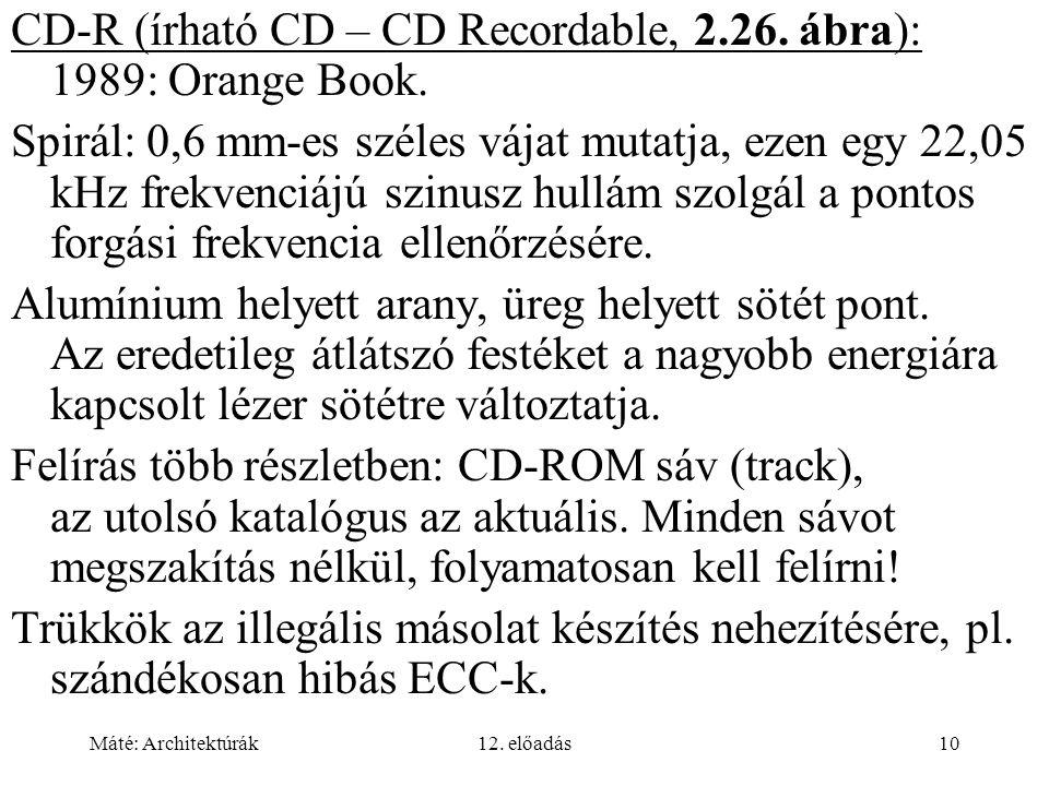 Máté: Architektúrák12. előadás10 CD-R (írható CD – CD Recordable, 2.26.