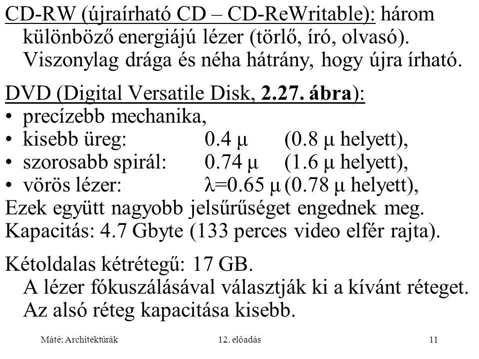 Máté: Architektúrák12. előadás11 CD-RW (újraírható CD – CD-ReWritable): három különböző energiájú lézer (törlő, író, olvasó). Viszonylag drága és néha