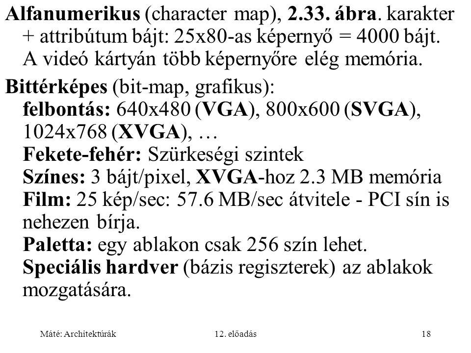 Máté: Architektúrák12. előadás18 Alfanumerikus (character map), 2.33.