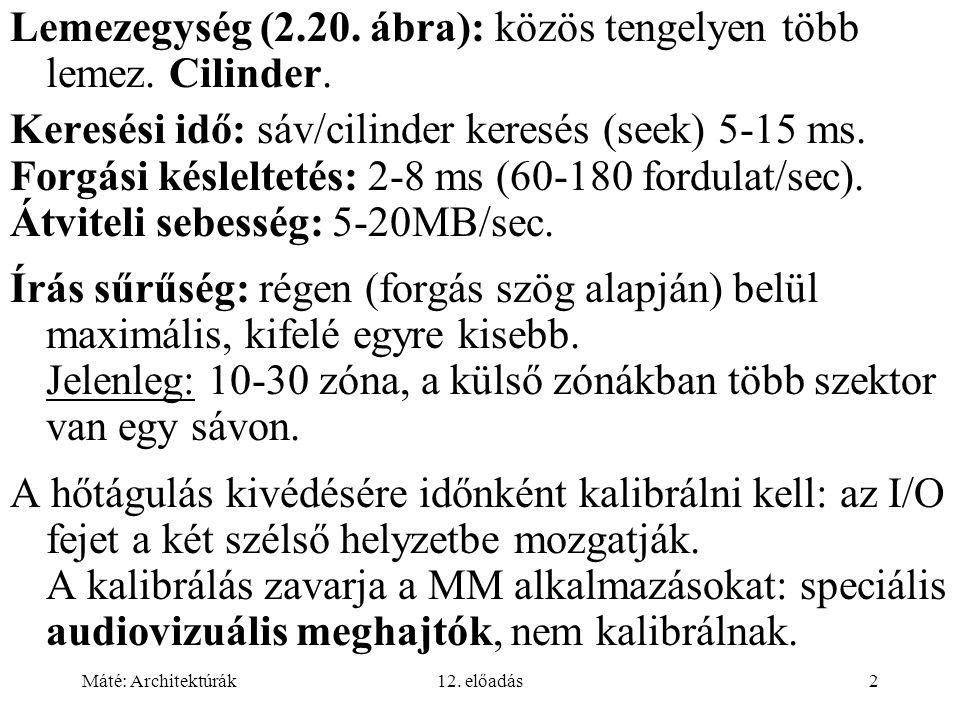 Máté: Architektúrák12. előadás2 Lemezegység (2.20.