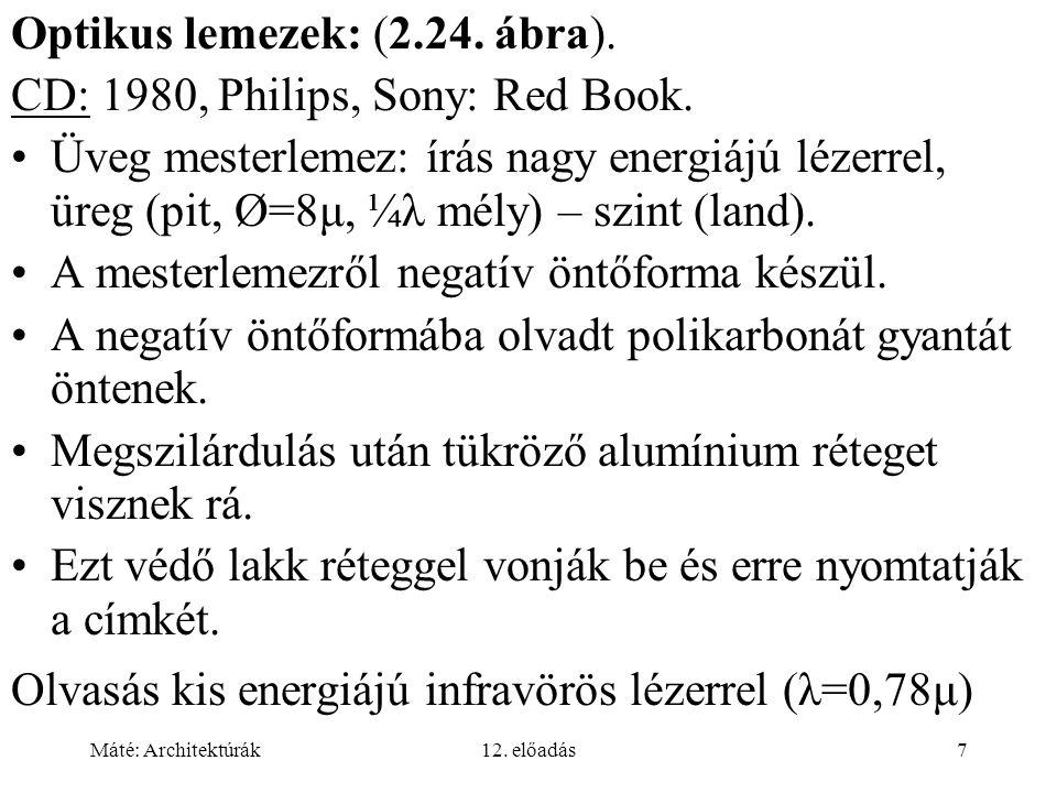 Máté: Architektúrák12.előadás8 Optikus lemezek: (2.24.