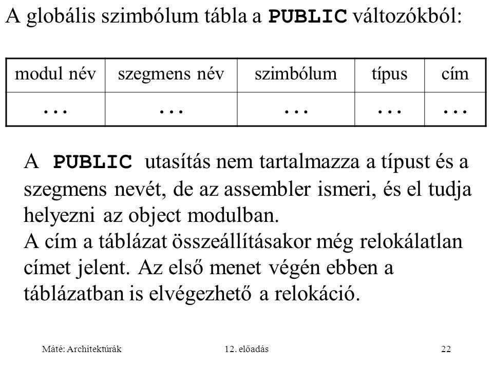 Máté: Architektúrák12. előadás22 A globális szimbólum tábla a PUBLIC változókból: A PUBLIC utasítás nem tartalmazza a típust és a szegmens nevét, de a