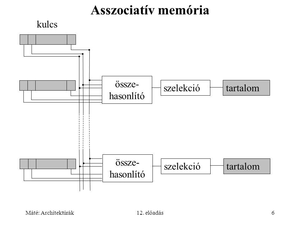 Máté: Architektúrák12. előadás6 Asszociatív memória kulcs össze- hasonlító szelekciótartalom össze- hasonlító szelekciótartalom