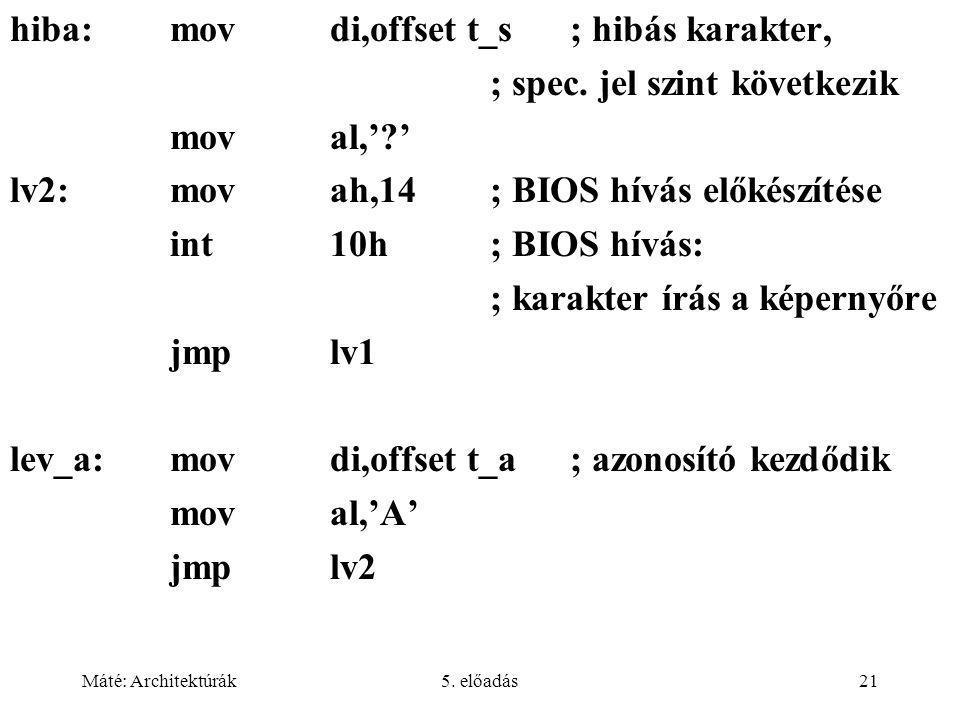Máté: Architektúrák5. előadás21 hiba:movdi,offset t_s; hibás karakter, ; spec.