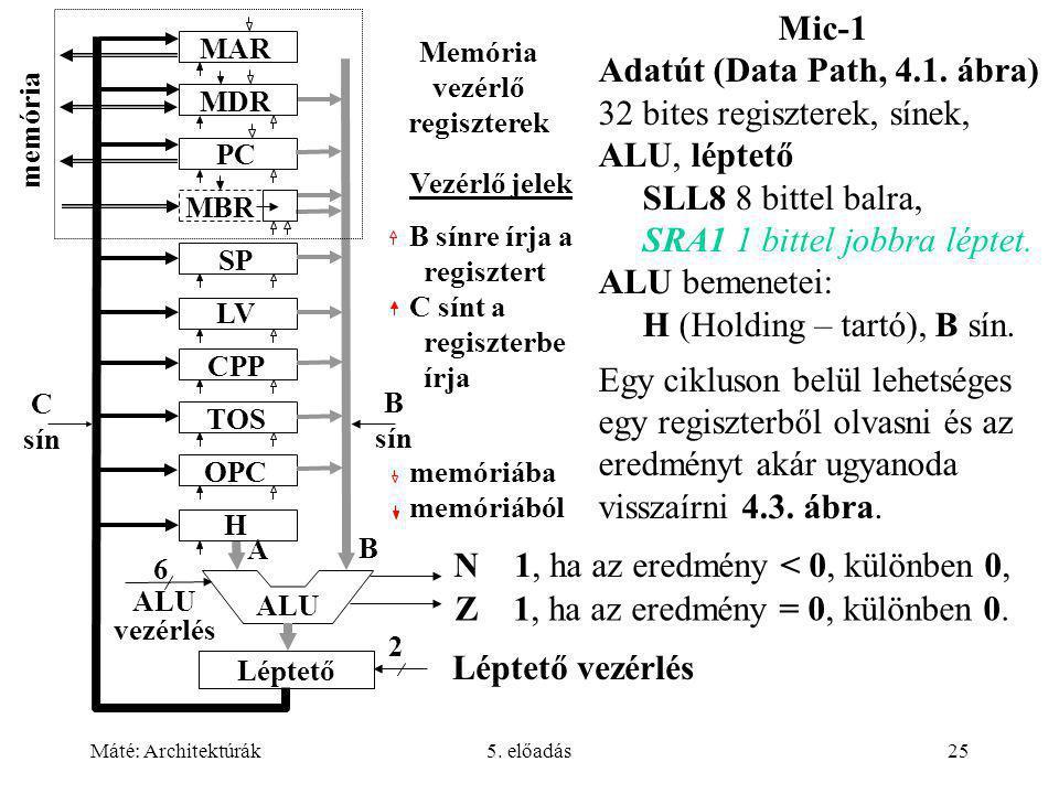 Máté: Architektúrák5. előadás25 Mic-1 Adatút (Data Path, 4.1.