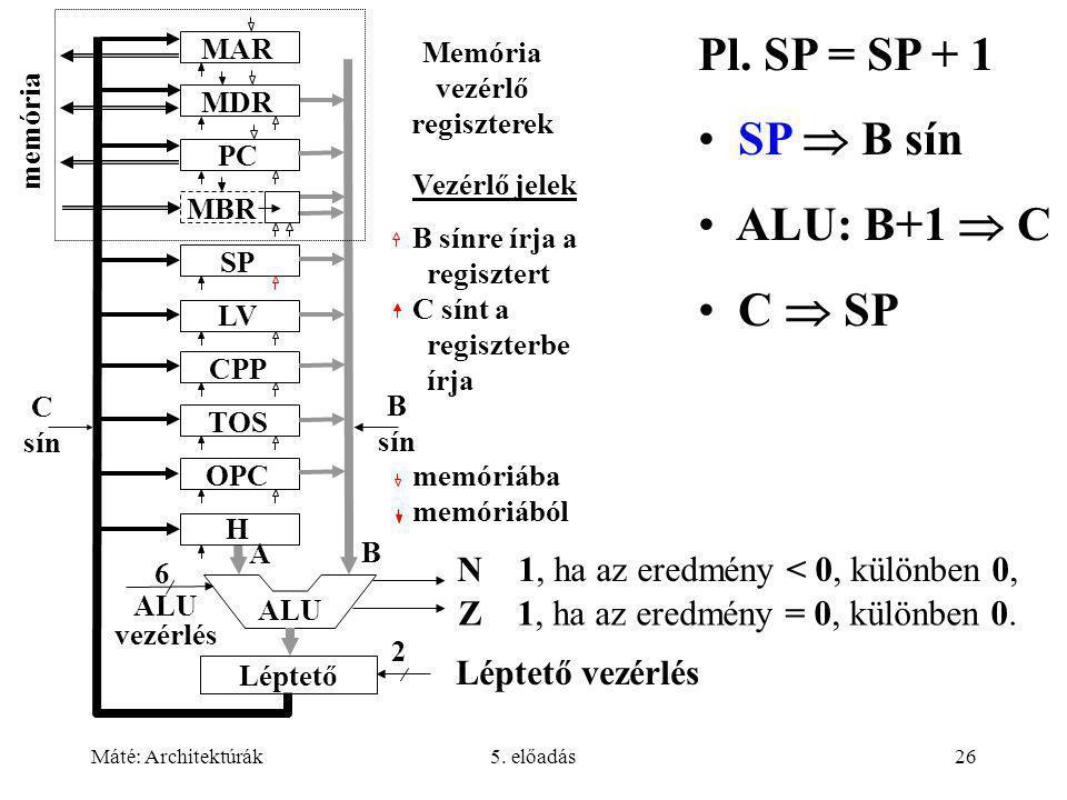 Máté: Architektúrák5. előadás26 Pl.