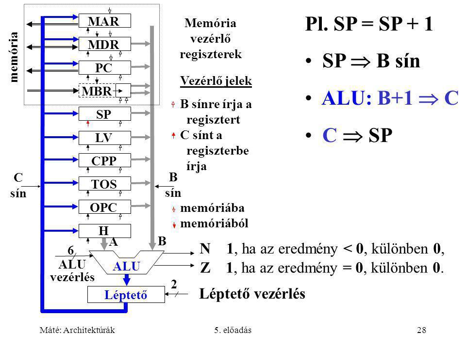Máté: Architektúrák5. előadás28 Pl.