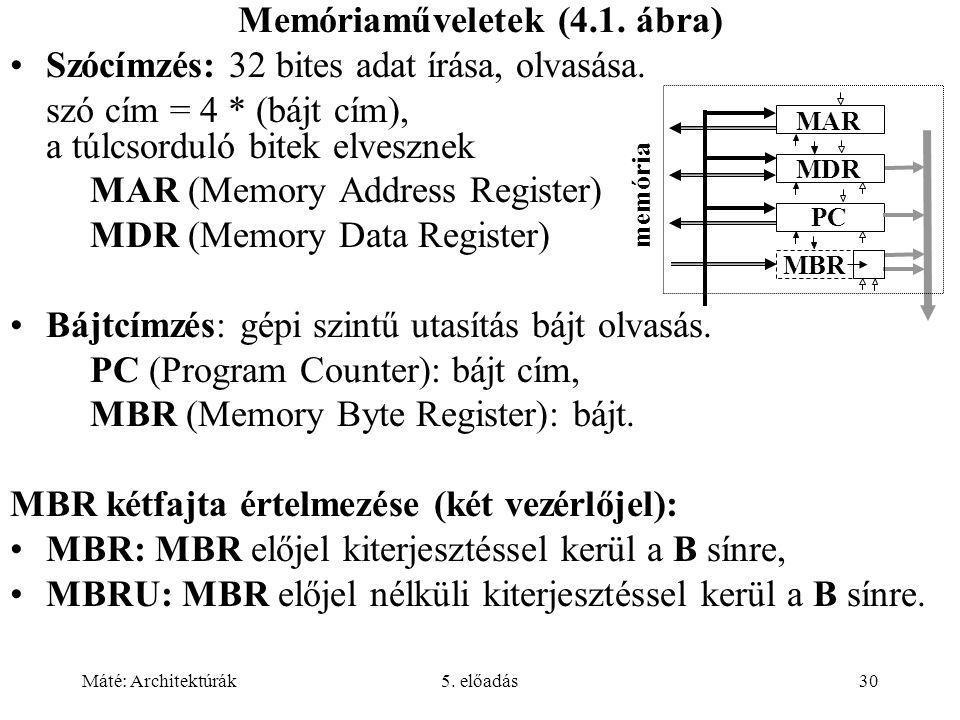 Máté: Architektúrák5. előadás30 Memóriaműveletek (4.1.