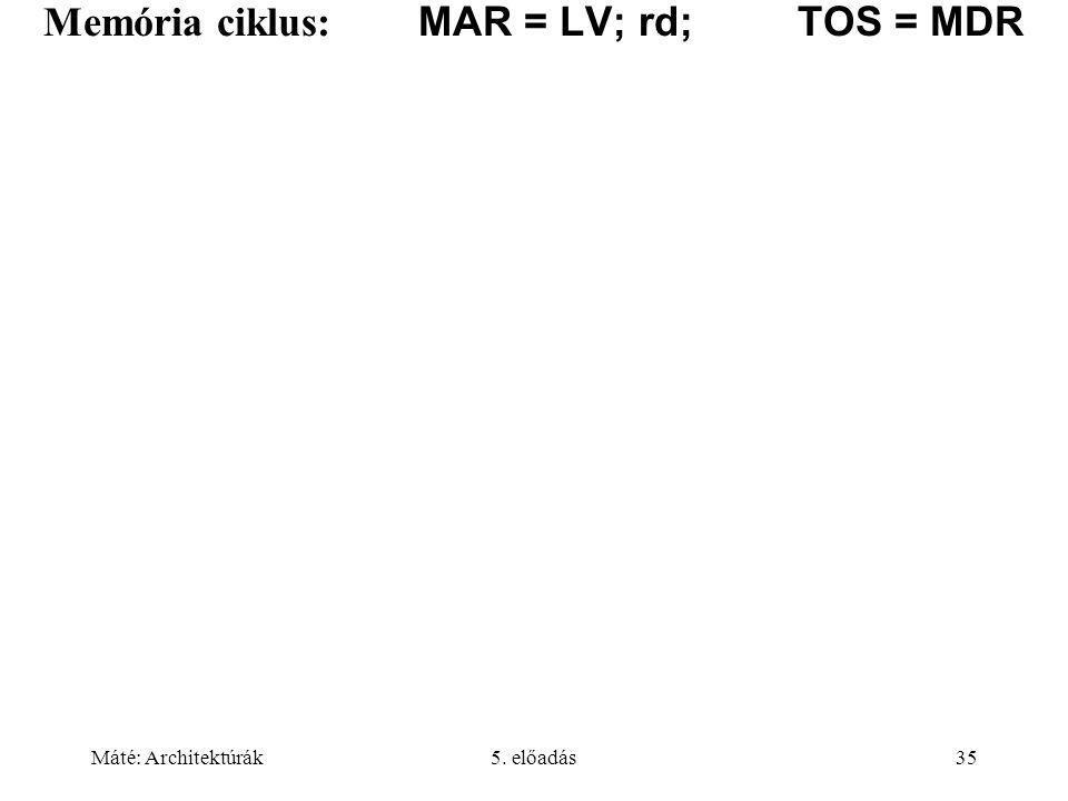 Máté: Architektúrák5. előadás35 Memória ciklus: MAR = LV; rd; TOS = MDR