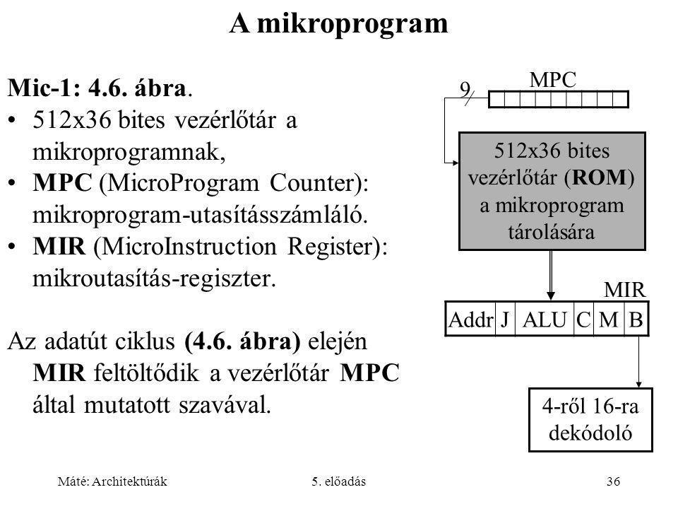 Máté: Architektúrák5. előadás36 Mic-1: 4.6. ábra.