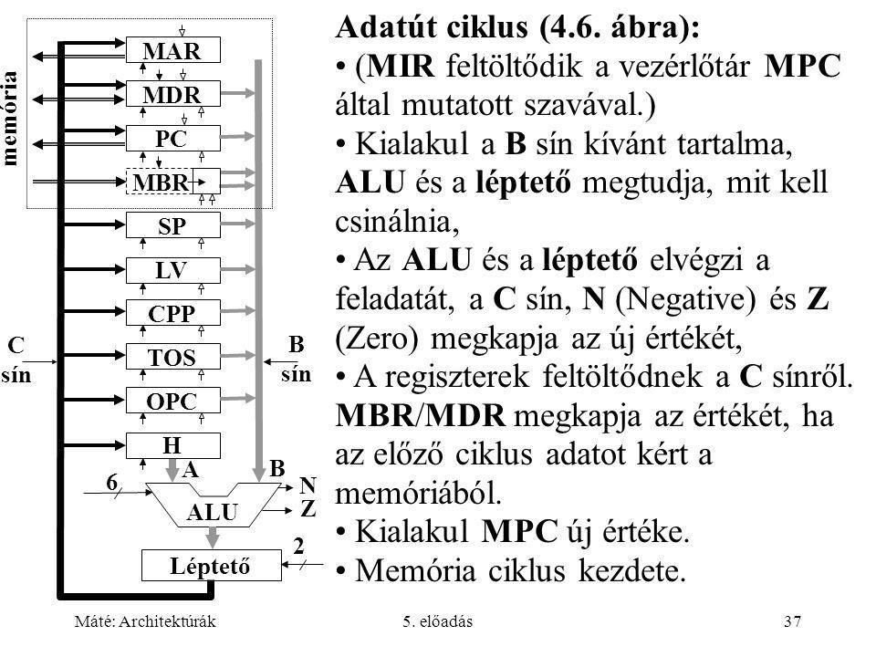 Máté: Architektúrák5. előadás37 Adatút ciklus (4.6.