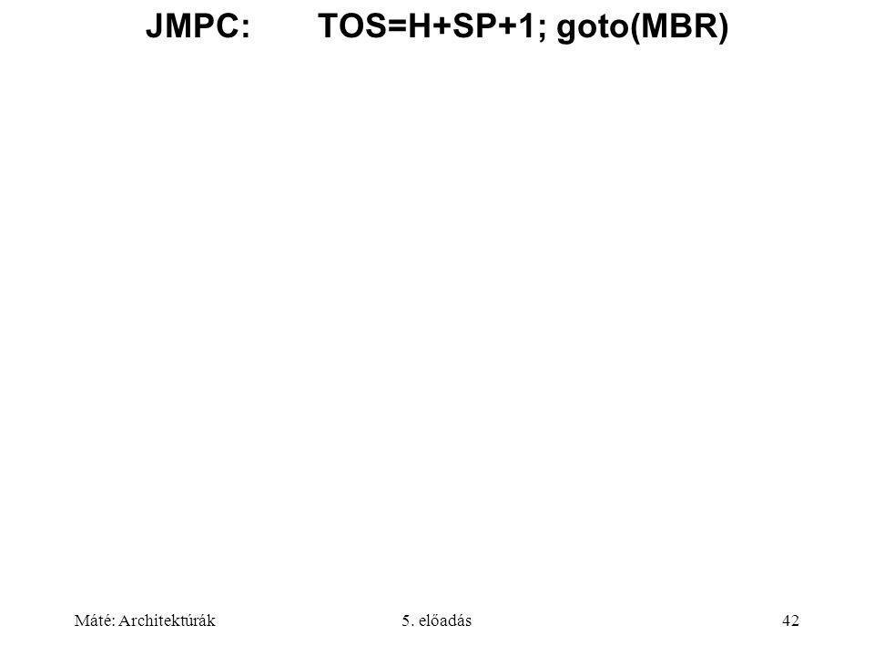Máté: Architektúrák5. előadás42 JMPC: TOS=H+SP+1; goto(MBR)