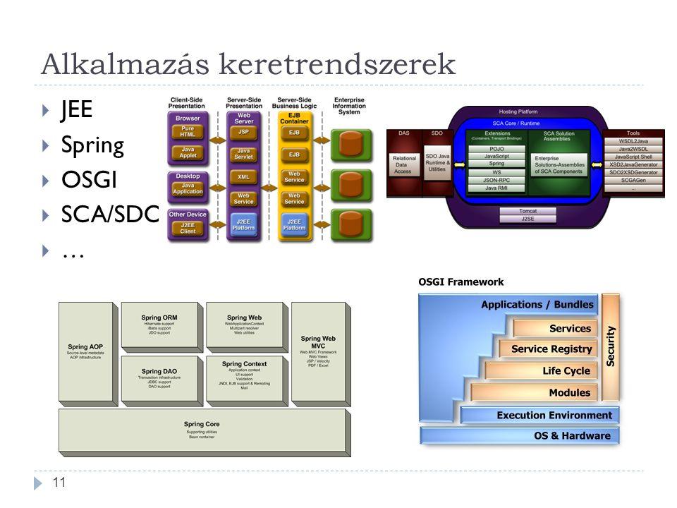 Alkalmazás keretrendszerek  JEE  Spring  OSGI  SCA/SDO  … 11
